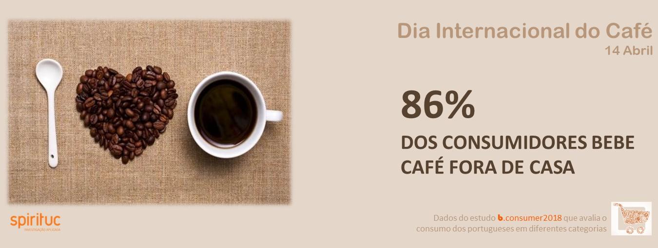 Dia Internacional do cafe (14 Abril)