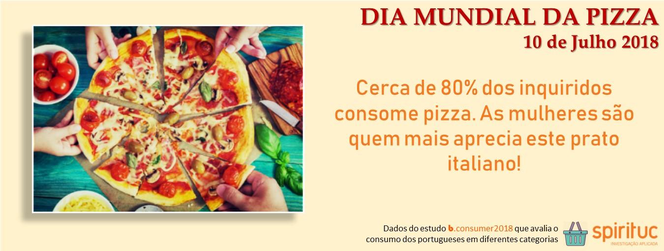 Dia mundial da pizza (10 Julho)