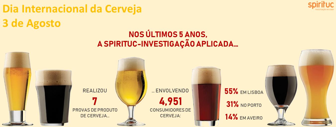 ia internacional da cerveja (3 Agosto)